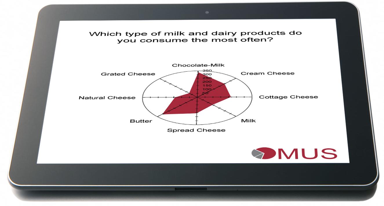 Marktforschung mit OMUS auf Tablet